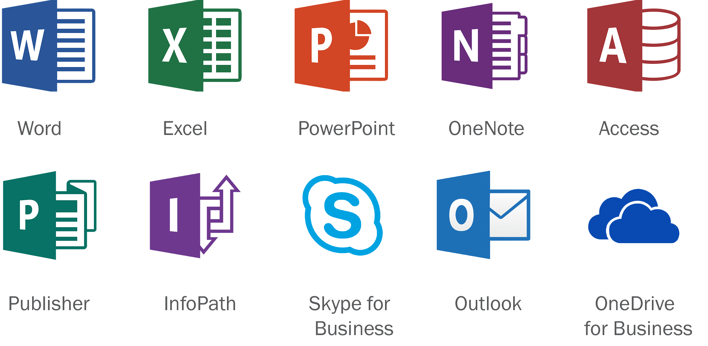 Office 365 RIN