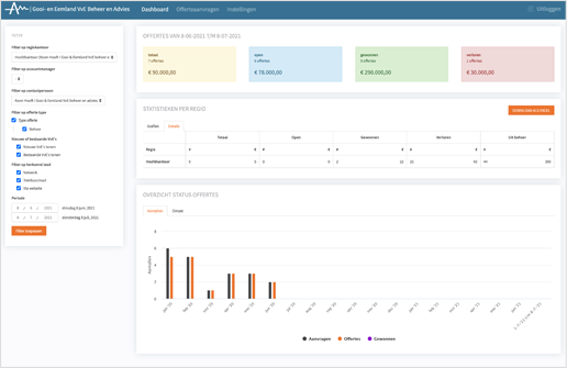 acquisitiemonitor-screenshot-002